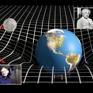 Las constelaciones. Estrellas hemisferio Norte y Sur
